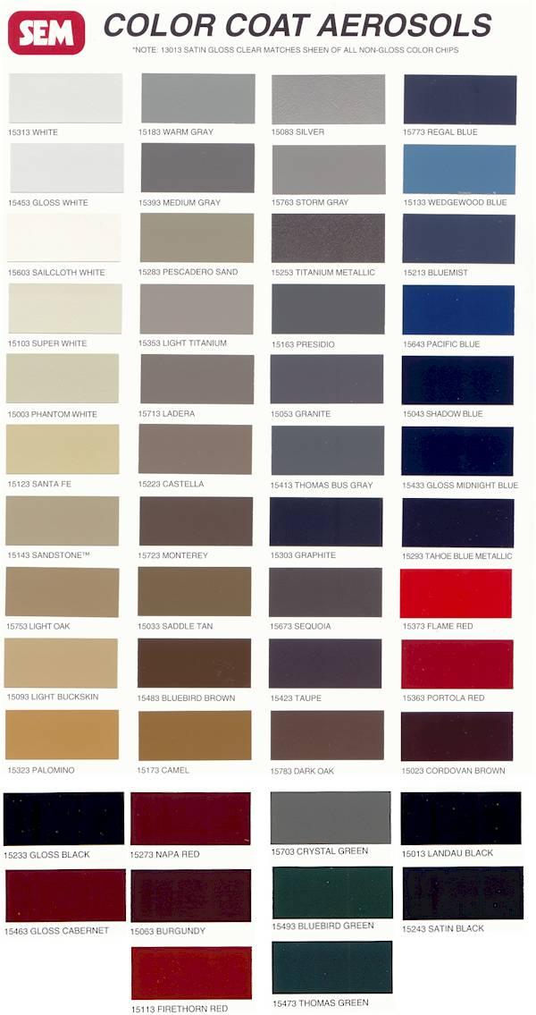 Vinyl Paint For Automotive And Marine Vinyl Sem Colorcoat ...